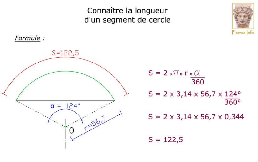 Conna tre la longueur d 39 un segment de cercle for Longueur d un court de tennis