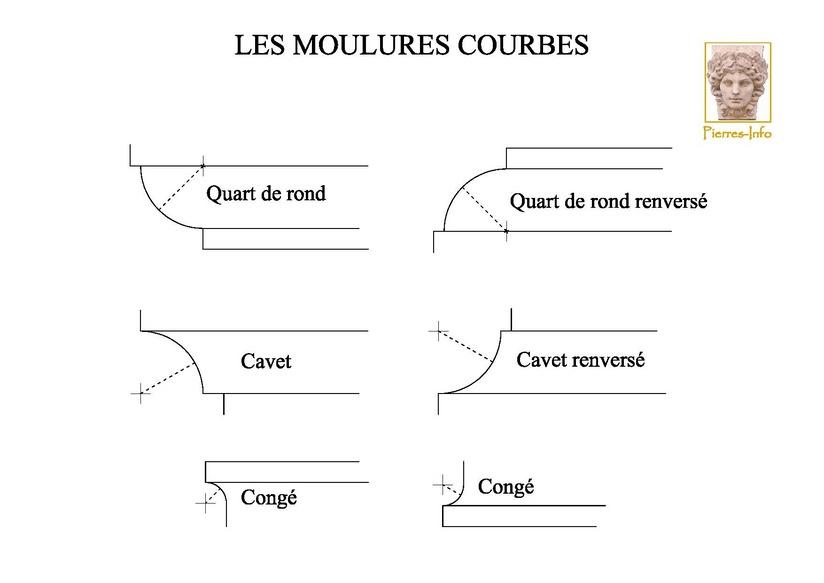 Les moulures for Quart de rond polystyrene